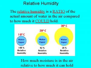 Relative Humidity The relative humidity is a RATIO