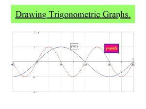 Drawing Trigonometric Graphs The Basic Graphs You should