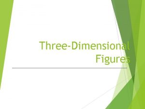 ThreeDimensional Figures cube Square Pyramid Sphere Cone Cylinder
