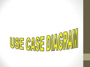 USE CASE DIAGRAM Menggambarkan fungsionalitas yang diharapkan dari