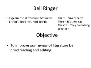 Bell Ringer Explain the difference between THERE THEYRE