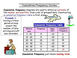 Cumulative Frequency Curves Cumulative frequency diagrams are used