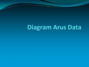 Diagram Arus Data Definisi adalah diagram untuk menggambarkan