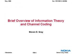 May 2000 Doc IEEE 802 11 00086 Brief
