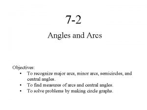 7 2 Angles and Arcs Objectives To recognize
