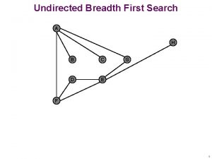 Undirected Breadth First Search A H B C