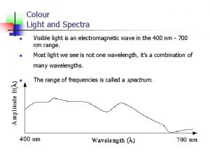Colour Light and Spectra n n Visible light