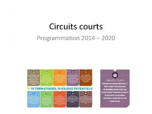 Circuits courts Programmation 2014 2020 CADRE Cadre Groupe