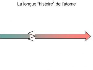 La longue histoire de latome La longue histoire