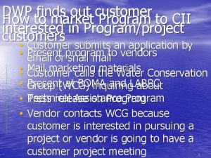 DWP finds out customer How to market Program