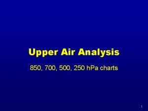 Upper Air Analysis 850 700 500 250 h