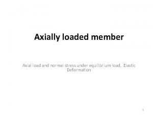 Axially loaded member Axial load and normal stress