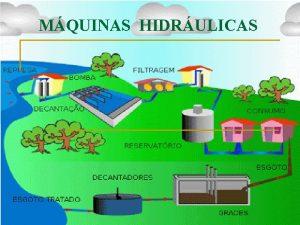 MQUINAS HIDRULICAS MQUINAS HIDRULICAS Definio Mquinas Hidrulicas so