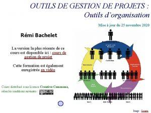 OUTILS DE GESTION DE PROJETS Outils dorganisation Mise