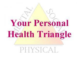 Your Personal Health Triangle Label your paper My
