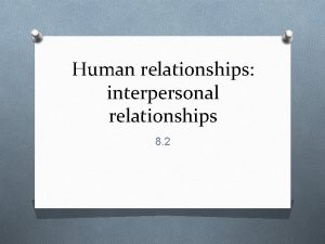 Human relationships interpersonal relationships 8 2 Learning outcomes