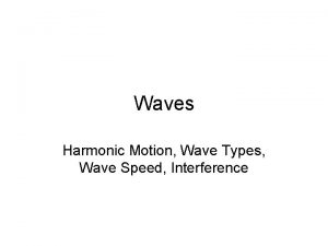 Waves Harmonic Motion Wave Types Wave Speed Interference