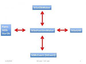 St Sst Db Maker Pams St Db Star