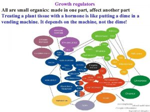 Growth regulators All are small organics made in