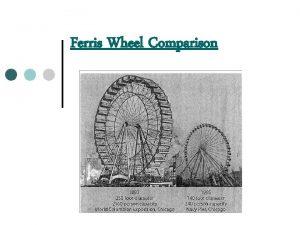 Ferris Wheel Comparison Worlds Fair Ferris Wheel Given