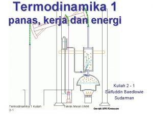 Termodinamika 1 panas kerja dan energi Kuliah 2