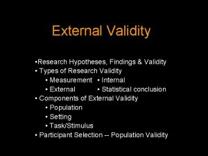 External Validity Research Hypotheses Findings Validity Types of