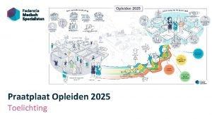 Praatplaat Opleiden 2025 Toelichting Inleiding project Opleiden 2025