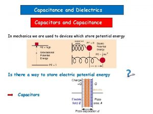 Capacitance and Dielectrics Capacitors and Capacitance In mechanics
