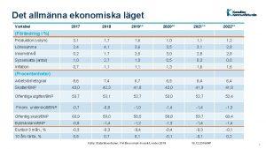 Det allmnna ekonomiska lget Variabel 2017 2018 2019