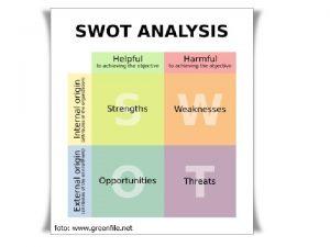 Analisa SWOT adalah sebuah analisa yang dicetuskan oleh