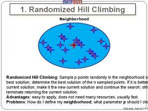 1 Randomized Hill Climbing Neighborhood Randomized Hill Climbing
