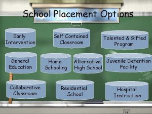School Placement Options Early Intervention General Education Collaborative