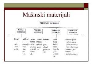 Mainski materijali Mainski materijali o o Metali i