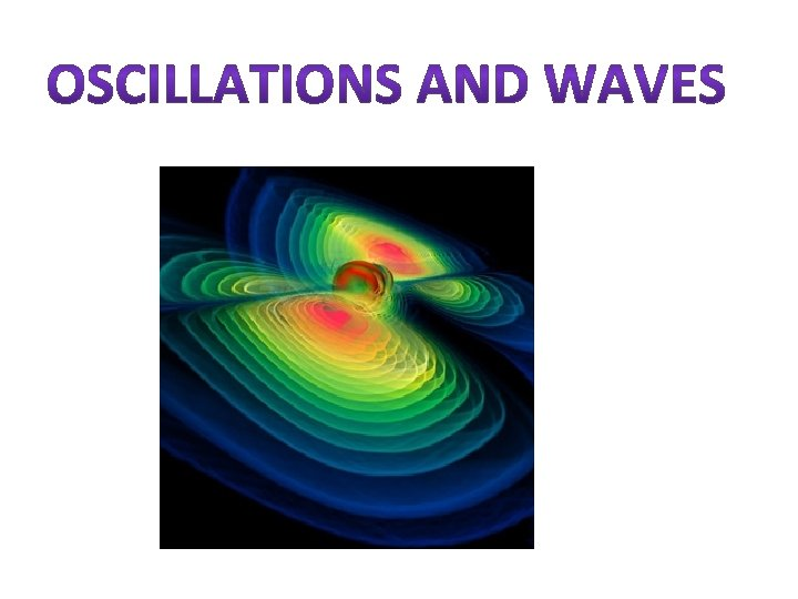 OSCILLATIONS and WAVES Oscillations are vibrations which repeat