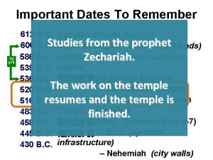 Important Dates To Remember 70 yrs 612 B