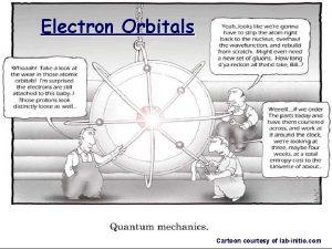 Electron Orbitals Cartoon courtesy of labinitio com The