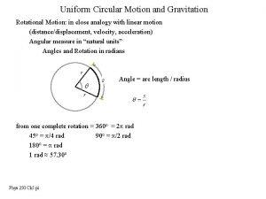 Uniform Circular Motion and Gravitation Rotational Motion in
