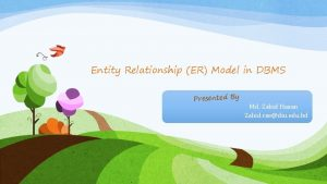 Entity Relationship ER Model in DBMS Presented By
