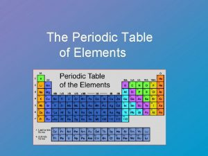 The Periodic Table of Elements Dmitri Mendeleev 1834