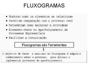 FLUXOGRAMAS TIPOS DE FLUXOGRAMAS DIAGRAMA DE BLOCO DIAGRAMA