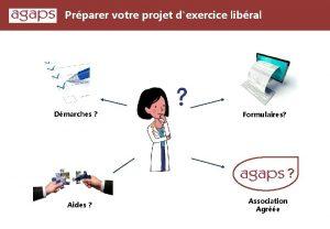 Prparer votre projet dexercice libral Dmarches Formulaires Aides