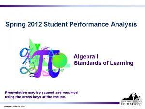 Spring 2012 Student Performance Analysis Algebra I Standards