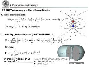 7 Fluorescence microscopy 7 3 FRET microscopy The