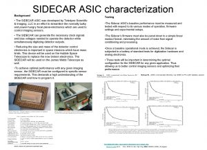 Background SIDECAR ASIC characterization Testing The SIDECAR ASIC