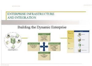 INTRODUCTION Successful IT systems provide an integrated view