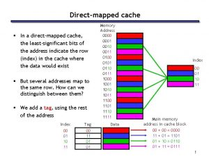 Directmapped cache In a directmapped cache the leastsignificant