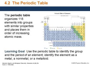 4 2 The Periodic Table The periodic table