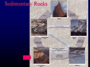 Sedimentary Rocks Sedimentary Rocks l l l Products