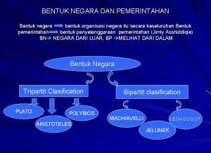 BENTUK NEGARA DAN PEMERINTAHAN Bentuk negara bentuk organisasi