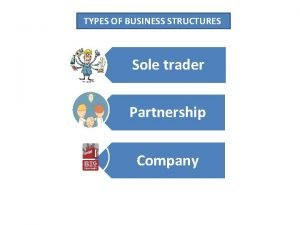 TYPES OF BUSINESS STRUCTURES Sole trader Partnership Company